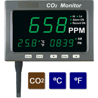 (HTM-186/HTM-186D) Large LED CO²/Temperature Monitor (with Data Logging Option)