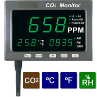 (HTM-187/HTM-187D) Large LED CO²/Temperature/Humidity Monitor (with Data Logging Option)
